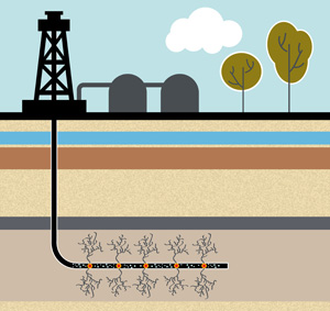 Fracking & Plumbing Problems in Los Angeles County, California